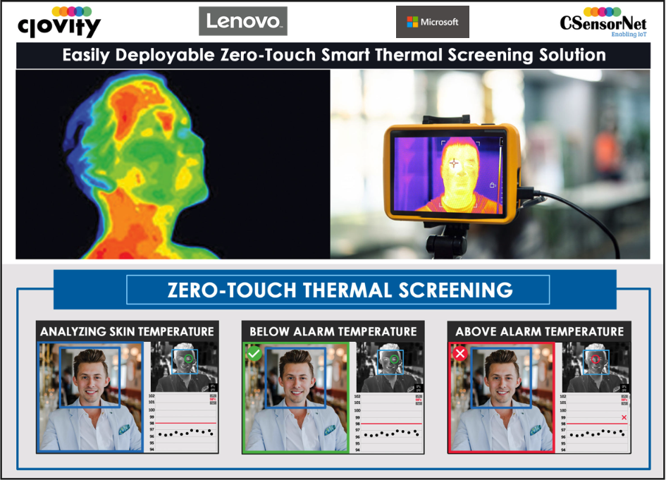 Return to Work Safely with Zero-Touch Thermal Screening Bundled Solutions Powered by Clovity, Lenovo, & Microsoft